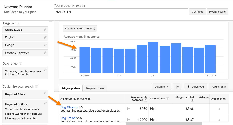 Google Keyword Search Bar Graph